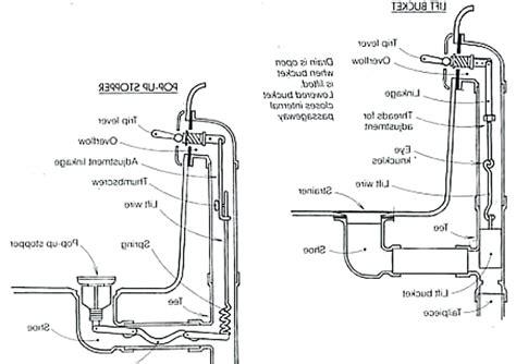 bathtub trap installation diagram bathtub plumbing diagram