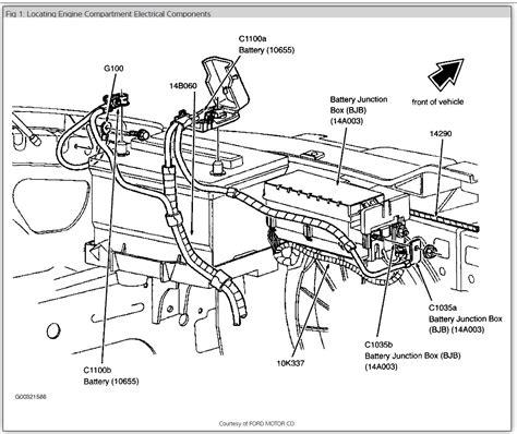 2003 ford taurus fuse box diagram radio fuse and fuse box location
