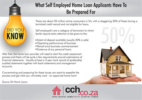did you what self employed home loan applicants