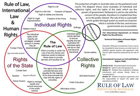 section 3 of the human rights act human rights law programs postsobgy over blog com