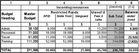 mango funding grid tool