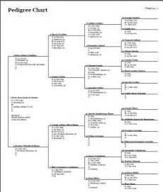 Family tree chart template family tree template microsoft word 2010