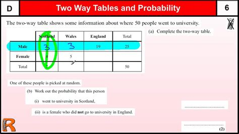 How To Make A Paper Question Thing - two way tables and probability gcse maths foundation