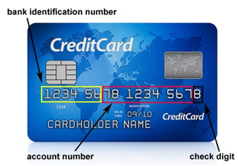 Credit Card Validation Formula Hacking K Nights Tales Of It Maniacs February 2013