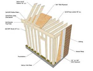 Barn framing techniques different wall framing styles
