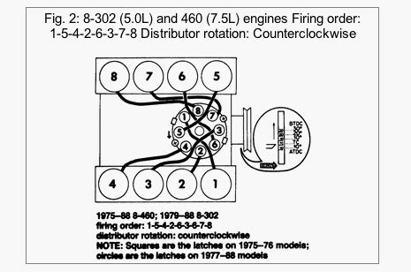 Ford 302 Firing Order by What Is The Firing Order For A 1968 Ford 302