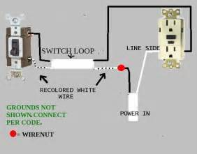 Wiring Diagram Disposal Wiring A Disposal Outlet With Switch Doityourself Com