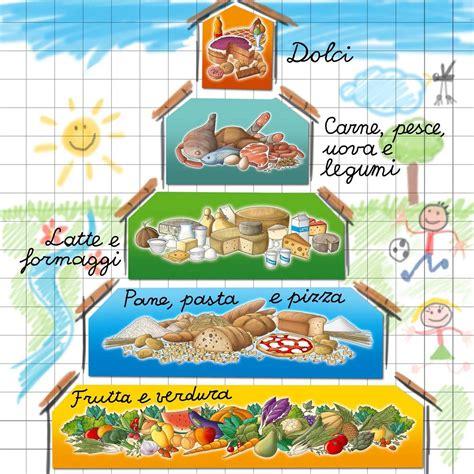 progetto di educazione alimentare scuola primaria educazione alimentare scuola infanzia lp67 pineglen