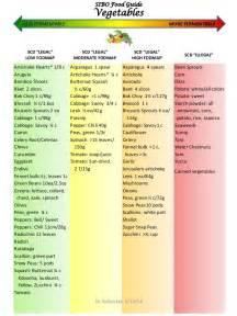 printable diet calendar template 2016
