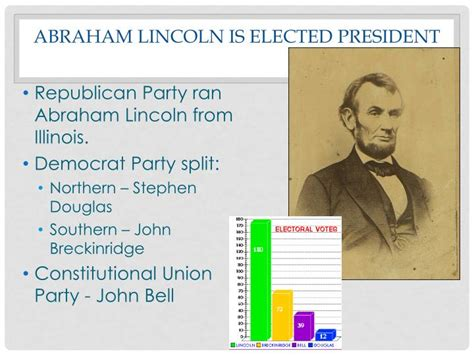 when was abraham lincoln elected as president ppt presidents up to 1865 powerpoint presentation id