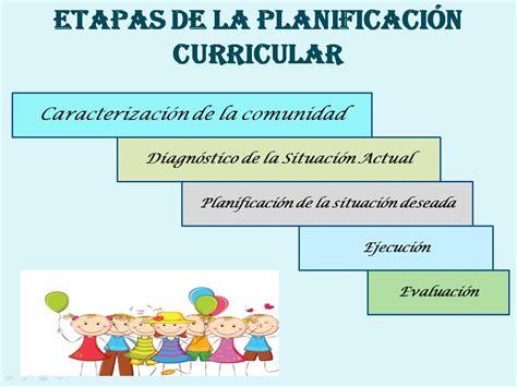 insumos para la programacin curricular 2015 planificaci 211 n curricular tema a discutir elementos del
