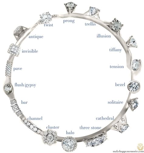 Ring Settings by The Ultimate Guide To Engagement Ring Settings Make