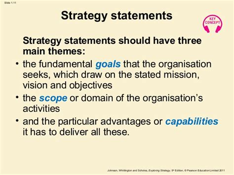 strategy statement template business strategy