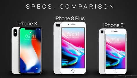 Compare Specs: Apple iPhone 8 vs iPhone 8 Plus vs iPhone X