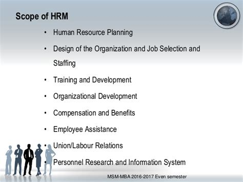 Scope Of Mba In Design Management by Unit 1 Perspectives In Human Resource Management