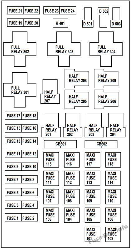 fuse box diagram ford expedition