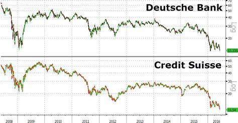 deutsche bank stock price credit suisse and deutsche bank stock prices hit records