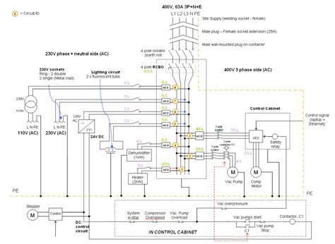 3 phase motor starter wiring diagram 3 car wiring