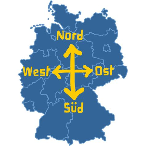 In German by West East South And Giving Directions In German