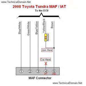 toyota 4runner 4 7 2005 auto images and specification