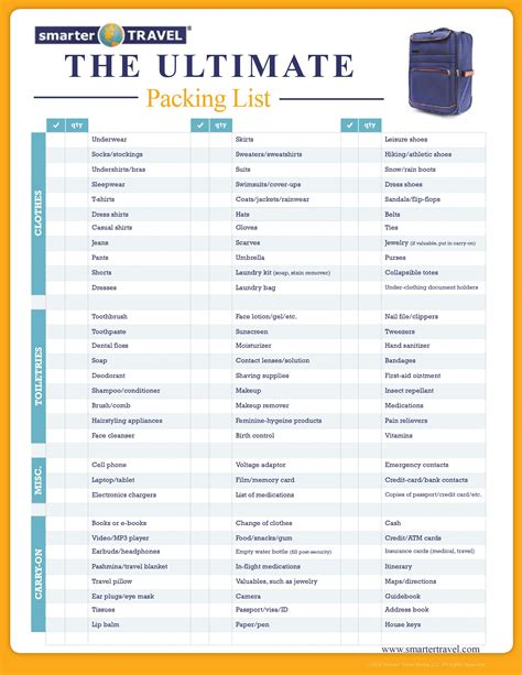 What Should You Pack For The Ultimate Summer Getaway by The Ultimate Packing List Ultimate Packing List
