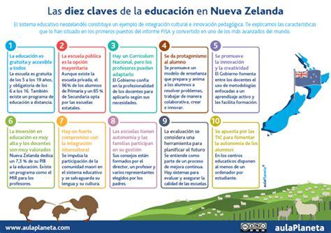 las claves del nuevo las diez claves de la educaci 243 n en nueva zelanda aulaplaneta