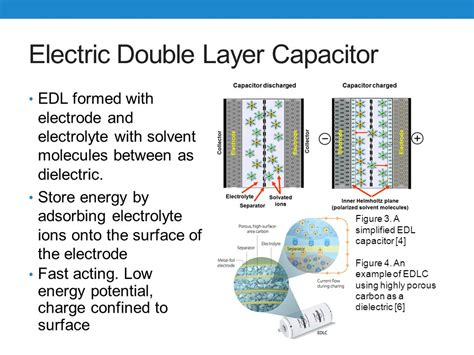 electric layer capacitor performance of a new mesoporous carbon electric layer capacitor using organic electrolyte 28 images supercapacitor clean energy