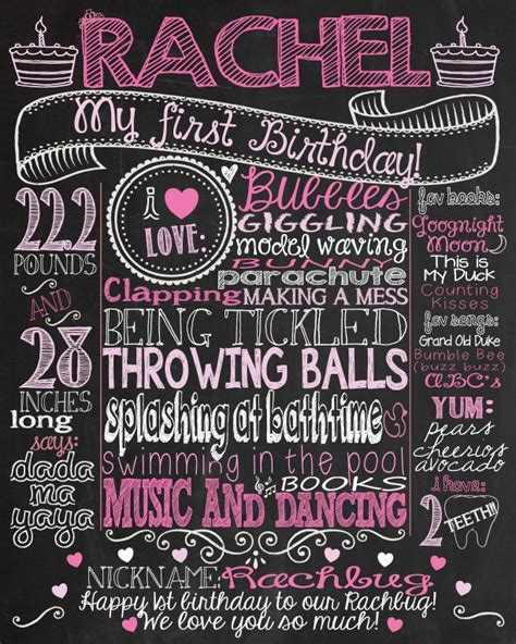 diy chalkboard sign template 1000 images about birthday ideas on birthday