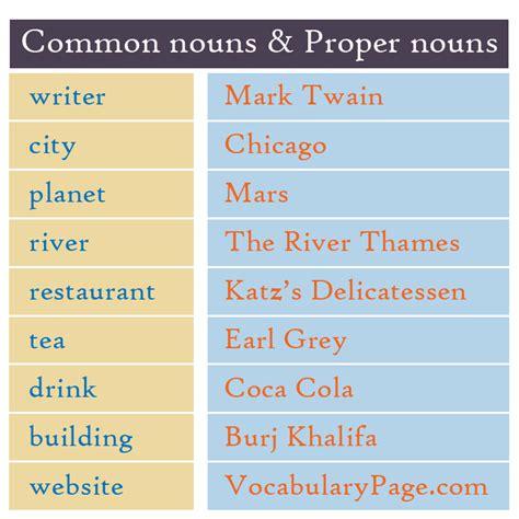 is room a concrete noun abstract vs concrete nouns