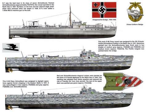 a and s boats segunda guerra mundial schnellboot okręty pinterest