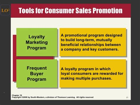Advertising Personal Selling Coupons And Sweepstakes Are Forms Of - sales promotion and personal selling
