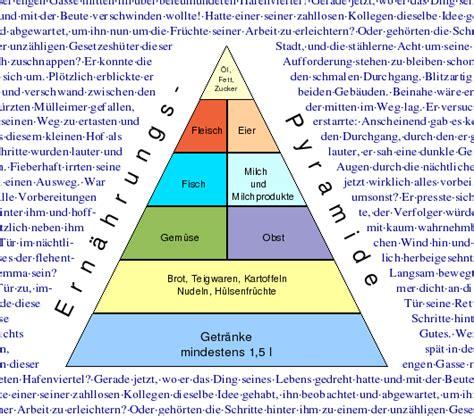 Beschriftung Pyramide by Drawspielereien Ern 228 Hrungspyramide Archiv Des