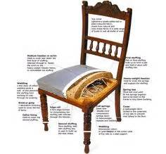 Diy Wingback Chair Upholstery 1000 Images About Upholstery Techniques On Pinterest