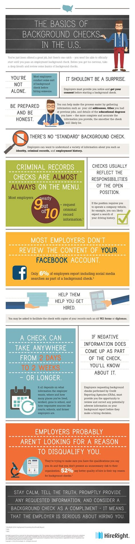 Righthire Background Check 24 Best Images About Hireright Infographics On Facts The Box And