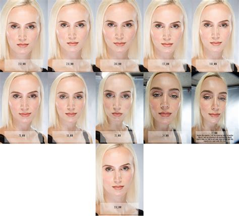 Portraits At Different Focal Lengths   effect of lens focal length on portraits personal view talks