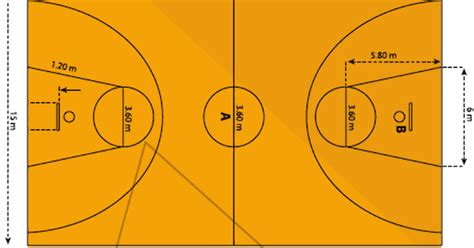 baru gambar dan ukuran lapangan bola basket