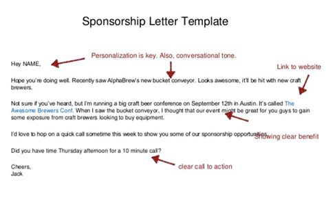 How To Find Sponsors For An Event Marketing And Growth Hacking Podcast Sponsorship Template