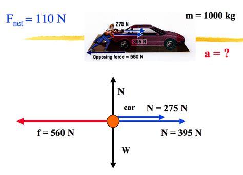 car diagrams car diagram physics car free engine image for user