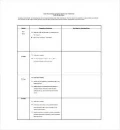 12 30 60 90 day plan templates free sle exle