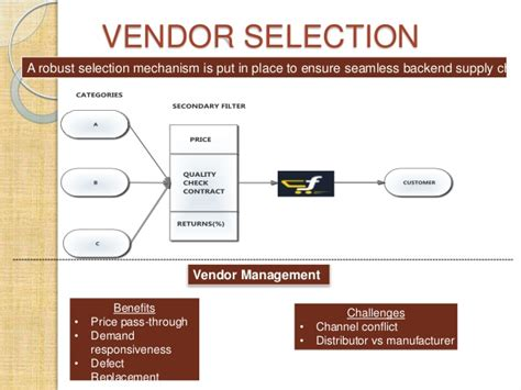 vendor selection process flowchart e commerce models and web 2 0 in supply chain