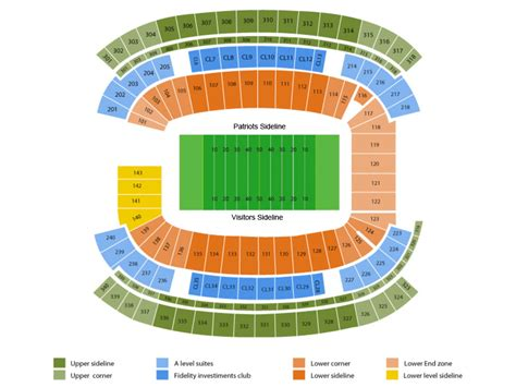 gilette stadium seats best seats at gillette stadium
