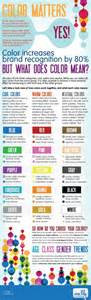 meaning of colors colors and their meanings lovin that hair pinterest