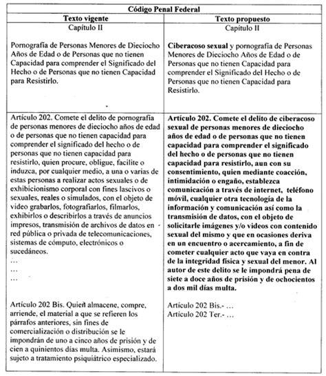 codigo civil estado de mexico vigente al 2016 codigo civil estado jalisco vigente 2011 vlex mxico gaceta