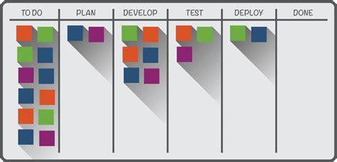 layout sistem produksi jogja media training pusat pelatihan sertifikasi
