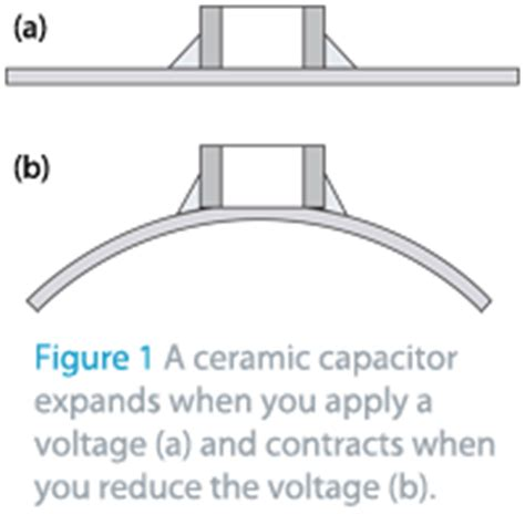 reduce acoustic noise from capacitors edn