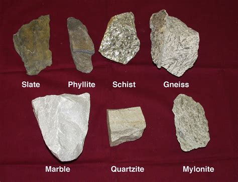 types of rocks rock types at lamar studyblue