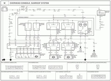 2005 kia sedona wiring diagram fuse box and wiring diagram