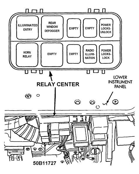 1990 jeep fuse box diagram