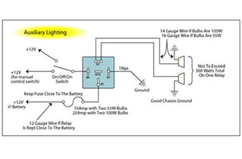 volvo 850 horn relay location wiring diagrams wiring diagram