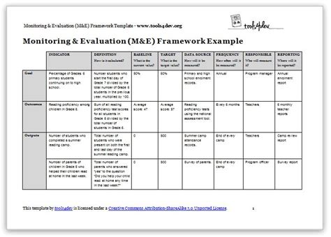 design evaluation template monitoring and evaluation m e framework template
